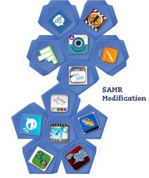 SAMR App Dice   Educational iPad apps   Scoop.it