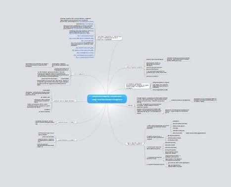 Comment utiliser Wikipédia ?   Classemapping   Scoop.it