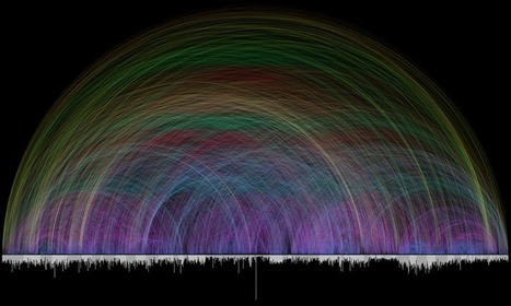 Holy infographics: the bible visualised | Picturing It | Scoop.it