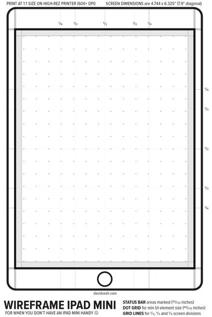 ipad mini wireframe template update - Wireframe Ipad