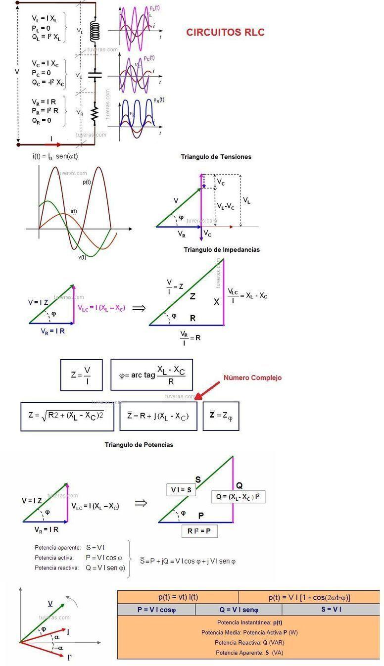 Circuito Rl : Circuitos de corriente alterna r l c rl rc