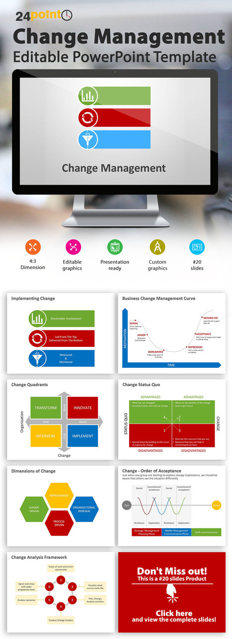 Change Management: Editable PowerPoint Templates   PowerPoint Presentation Tools and Resources   Scoop.it