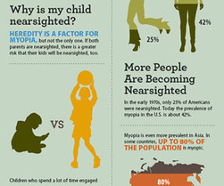 Infographic: What You Should Know If Your Child Is Nearsighted | Eastside Optometric | Scoop.it