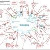 (De)mobilization on China's Internet