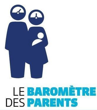 Le baromètre des parents est sorti | L'actualité de la Ligue des familles #RevueDePresse | Scoop.it