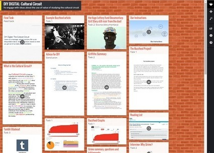 Padlet digital walls for sharing learn padlet digital walls for sharing learn fandeluxe Images