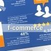 Le f-commerce, le shopping sur Facebook. | Facebook Pages | Scoop.it