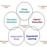 Teachng Strategies to inspire.
