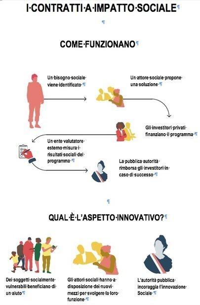 Contratti a impatto sociale in rampa di lancio | Conetica | Scoop.it