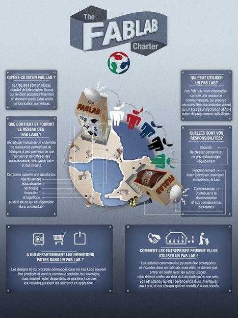 Carte des Fablabs et Charte des FabLabs | DIY | Maker | Scoop.it