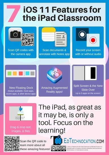 features' in iPads, MakerEd and More in Education | Scoop it