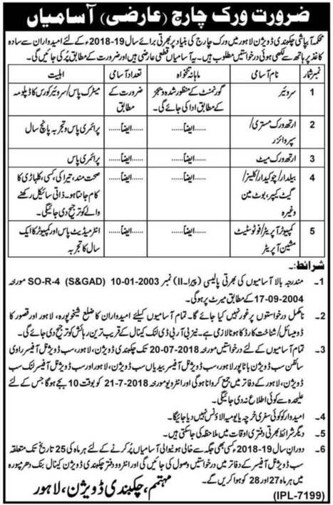 Irrigation Department Punjab Jobs | Irrigation