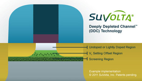 SuVolta shows it can cut chip usage power by 50percent | Sciences & Technology | Scoop.it