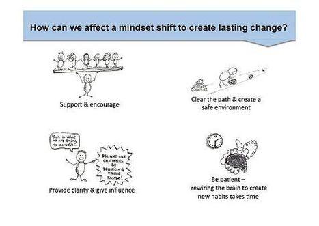 The Neuroscience of Agile Leadership | Agile Management | Scoop.it
