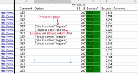 Coding my own automated web site monitoring with Google Apps Script and a Spreadsheet « Coding in the cloud | inalia | Scoop.it