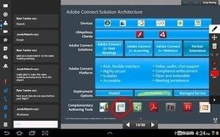 Adobe® Connect™ Mobile - Applicazioni Android su Google Play | Applicazioni Android e non, Infographics, Byod | Scoop.it