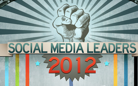 Social Media Companies: A Cheat Sheet [INFOGRAPHIC] | What's trending in Social Media | Scoop.it