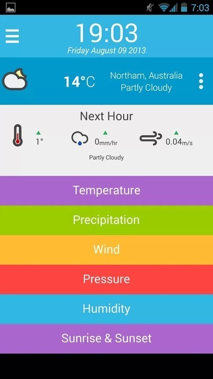 RainyDay Weather v1.0 | ApkLife-Android Apps Games Themes | Android Applications And Games | Scoop.it