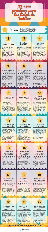 22 Usos prácticos para las listas de Twitter #infografia #infographic #socialmedia | Redes Sociales_aal66 | Scoop.it