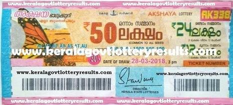 Gulf Interview In Kerala 2018