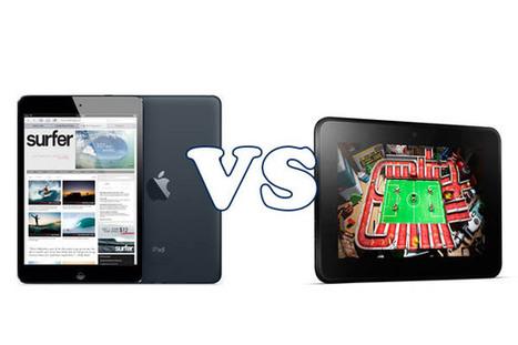 Alternativa ad iPad mini, Kindle Fire HD caratteristiche e prezzo | Migliori Tablet Qualità Prezzo, recensioni + Volantino Elettronica | Scoop.it