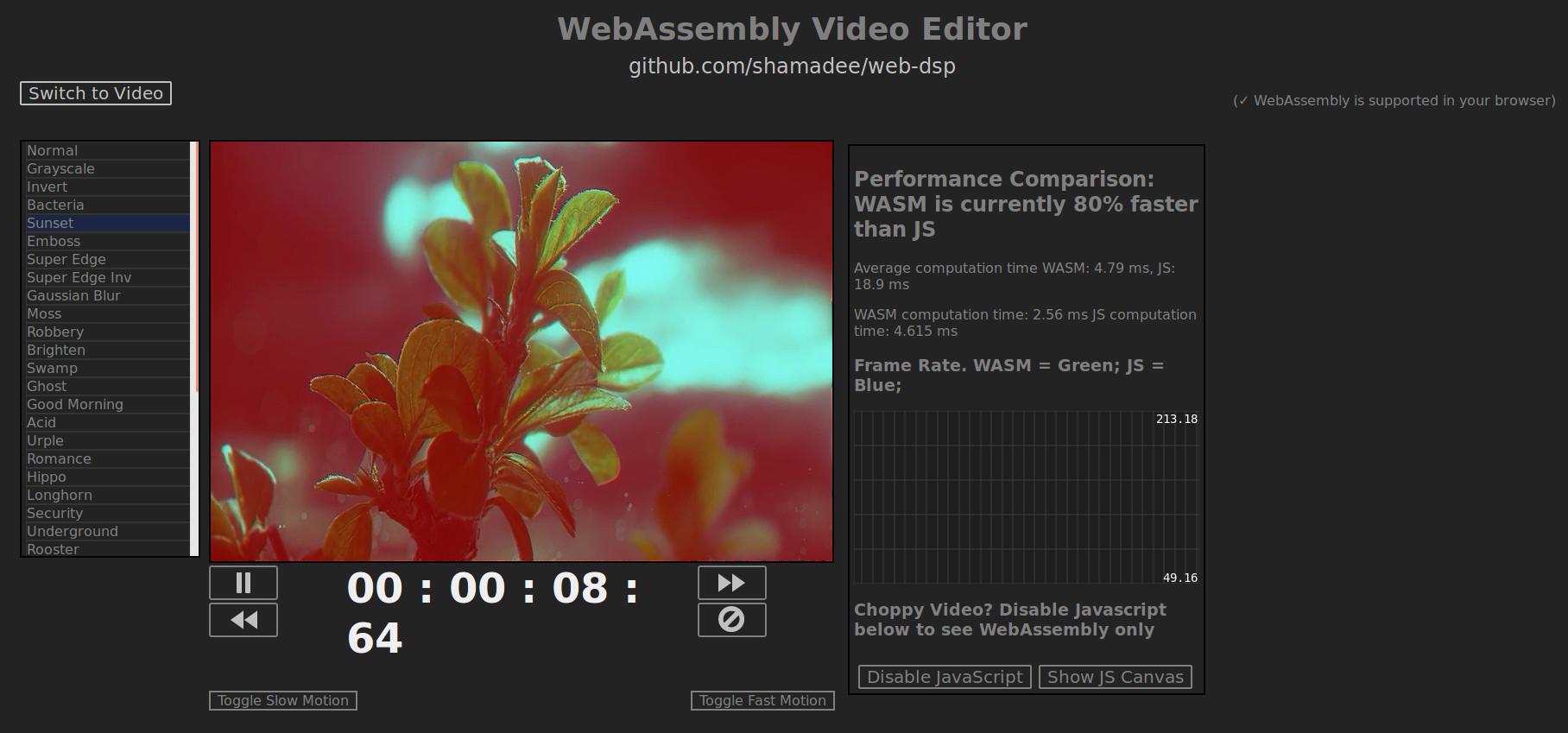 WebAssembly is a Cross-Platform, Cross-Browser