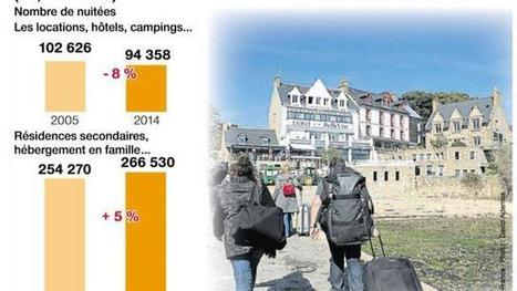 Côtes-d'Armor. La fréquentation touristique en baisse depuis 2005 - Ouest-France | Bretagne Actualités Tourisme | Scoop.it