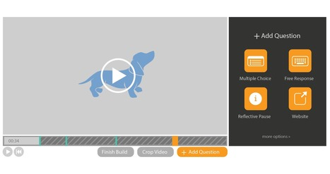 Interactive Video Learning | ICT-Unterrichtsideen | Scoop.it