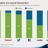 SocialMediaSuggestions