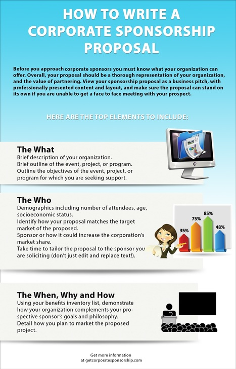 How To Write A Corporate Sponsorship Proposal | Interesting topics | Scoop.it