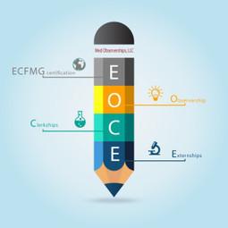 Ecfmg Certification In Medical Clinical Observership Externship