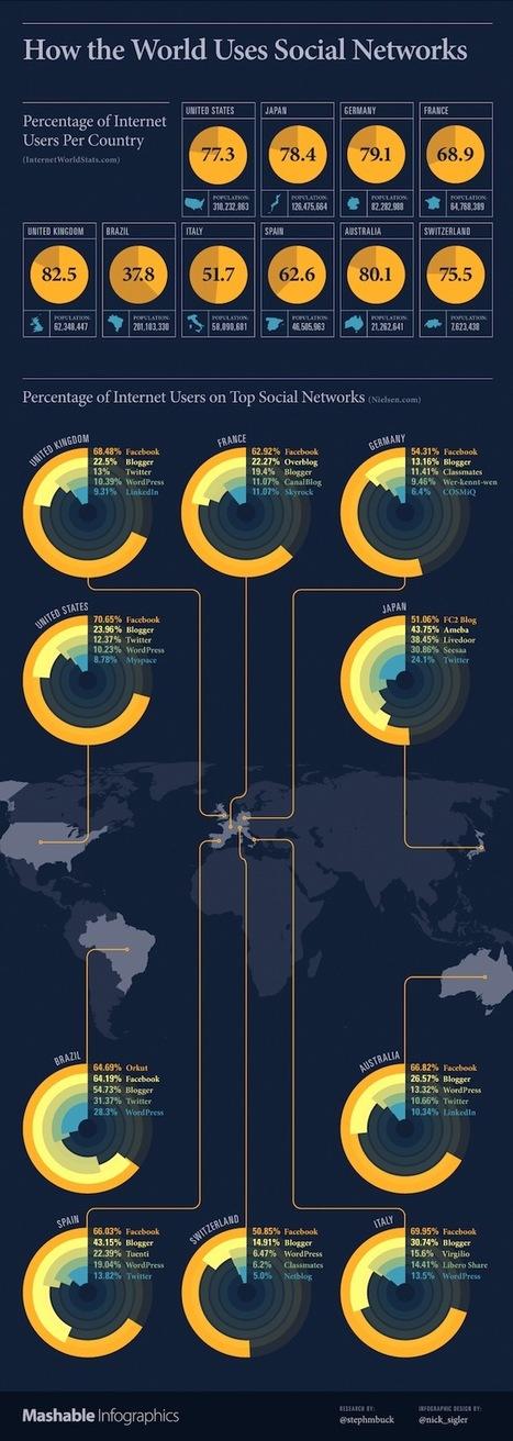 [Infographie] Quels sont les réseaux sociaux les plus utilisés à travers le monde?   QRdressCode   Scoop.it