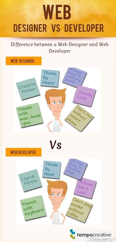 Web Designer Vs Web Developer | Visual.ly | Adobe Illustrator Tutorials | Scoop.it