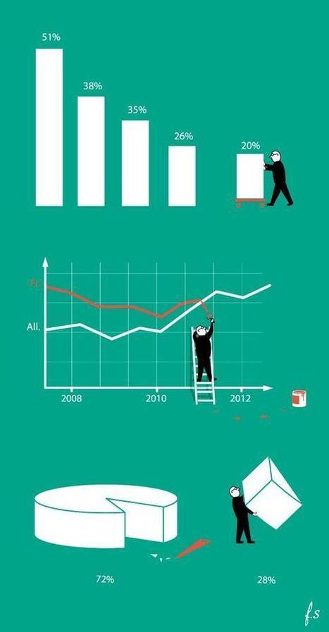 «Big data»: de formidables opportunités professionnelles | L'oeil de Lynx RH | Scoop.it