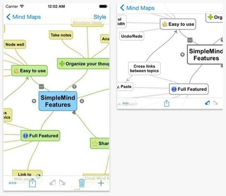 8 Diagramming Apps for Better Brainstorming on the Go   How People Learn   Scoop.it