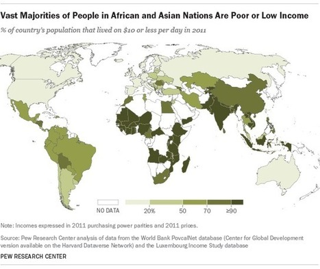 Seven-in-ten people globally live on $10 or less per day | Social Media Slant 4 Good | Scoop.it