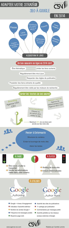 [Lecture du jour] Qu'est-ce qu'un lien de qualité en 2014 selon l'agence CSV ? | WebZeen | Performance Ecommerce & SEO  | E-marketing | Scoop.it