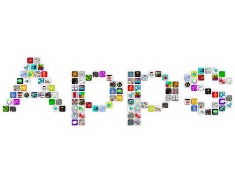 My Favorite iPad Apps | Multiliteracies | Scoop.it