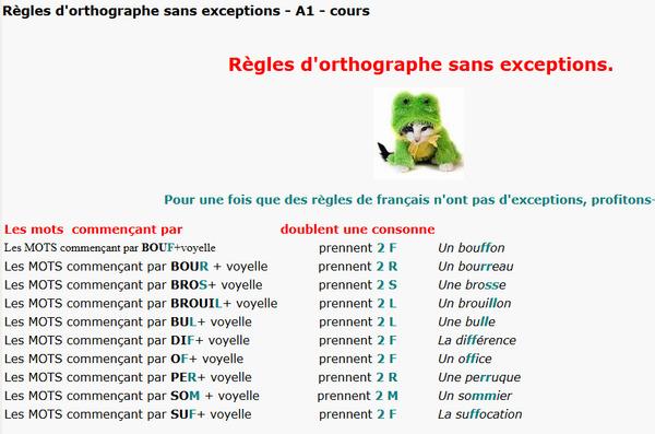 Règles d\'orthographe sans exceptions - A...
