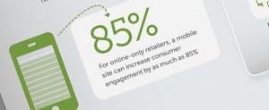 Site web mobile, quelle importance ? | TiPi's blog | Médias et réseaux sociaux | Scoop.it