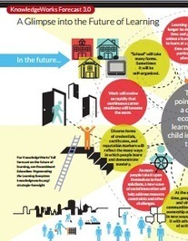 A Glimpse into the Future of Learning: An Infographic   KnowledgeWorks   College and Career Readiness   Iowa Learning Online   Scoop.it