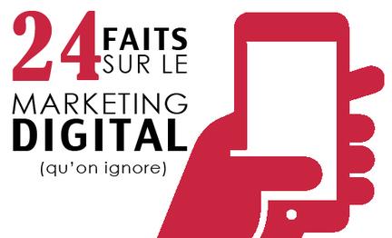 24 faits sur le marketing digital qu'on ignore | Performance Ecommerce & SEO  | E-marketing | Scoop.it