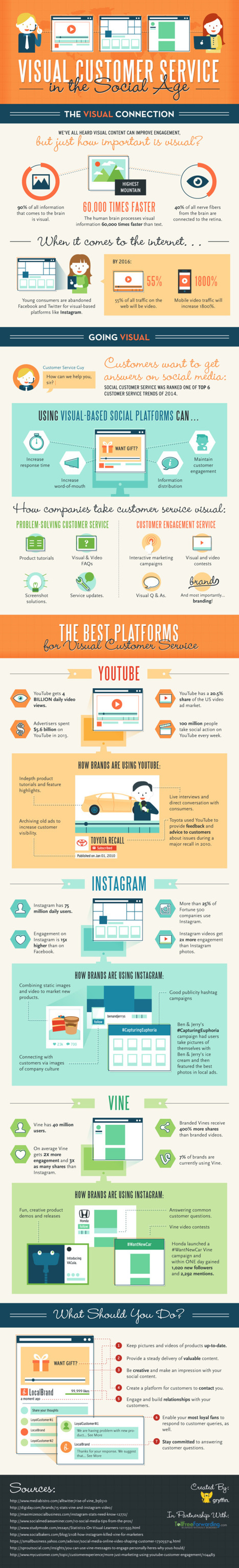 Why Visual Content Matters in the Social Age [INFOGRAPHIC] | Integrated Brand Communications | Scoop.it