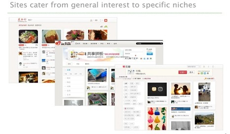The Chinese Take On Pinterest | Culture | Scoop.it