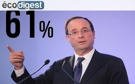 61% des Français veulent que François Hollande parle en priorité de l'emploi au Journal télévisé   L'oeil de Lynx RH   Scoop.it