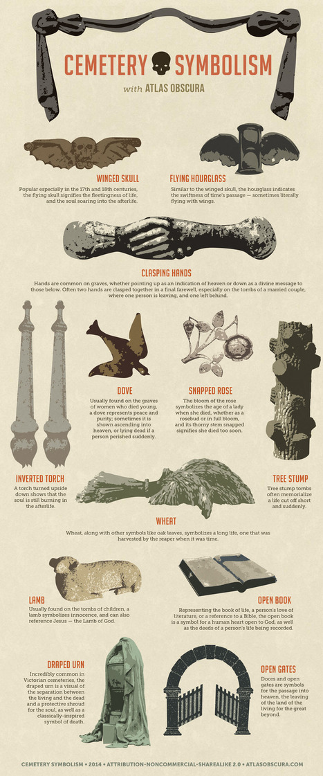 A Graphic Guide to Cemetery Symbolism | Geography Education | Scoop.it