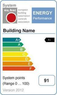 What can BACS do for energy performance in buildings? | Sustainable Energy | Scoop.it