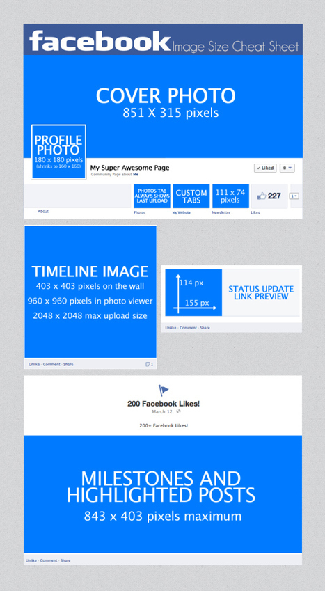 Facebook Photo Size Cheat Sheet! | Business for small businesses | Scoop.it