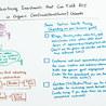 Contentmarketing en PR