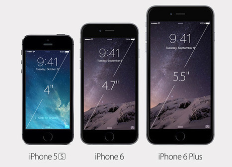 Meet the iPhone 6 Plus and its 5.5-inch, 1080p Retina HD display | Nerd Vittles Daily Dump | Scoop.it
